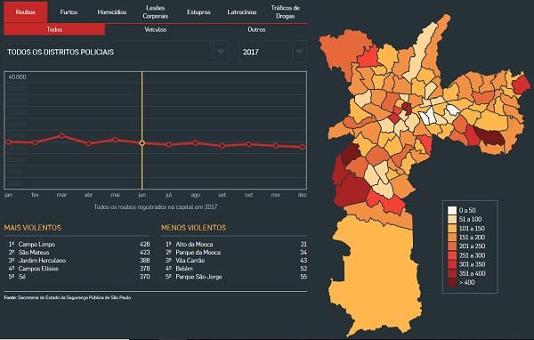 Acesse o infográfico completo: http://infograficos.estadao.com.br/cidades/criminalidade-bairro-a-bairro/